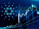 Giá Cardano (ADA)